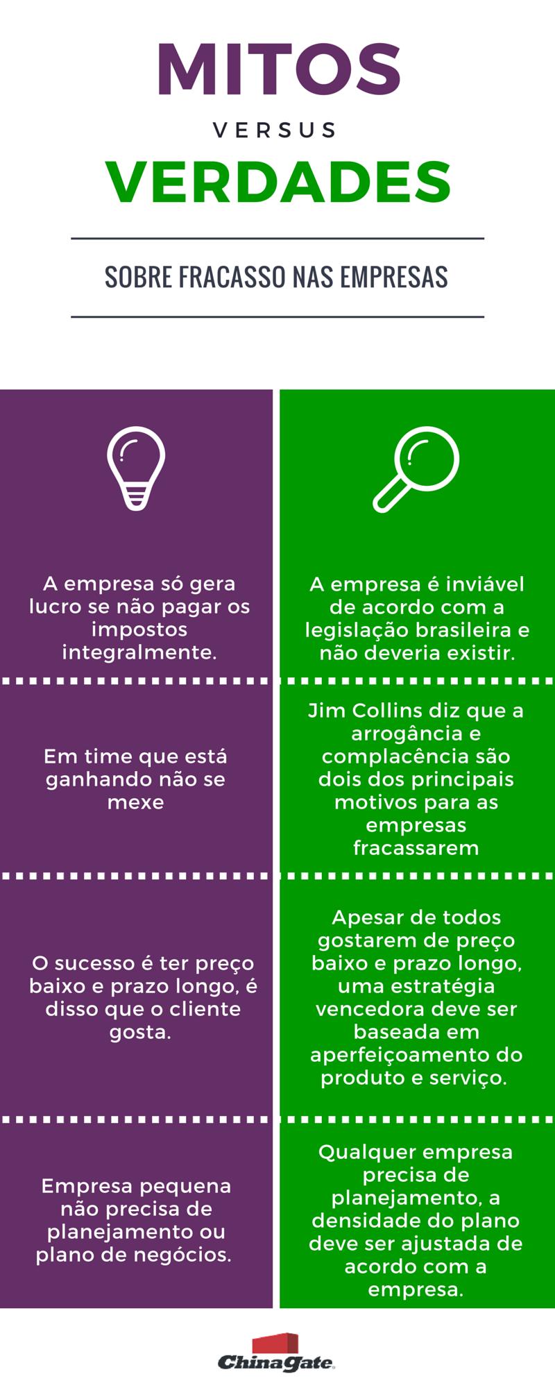 Sucesso e fracasso das empresas brasileiras